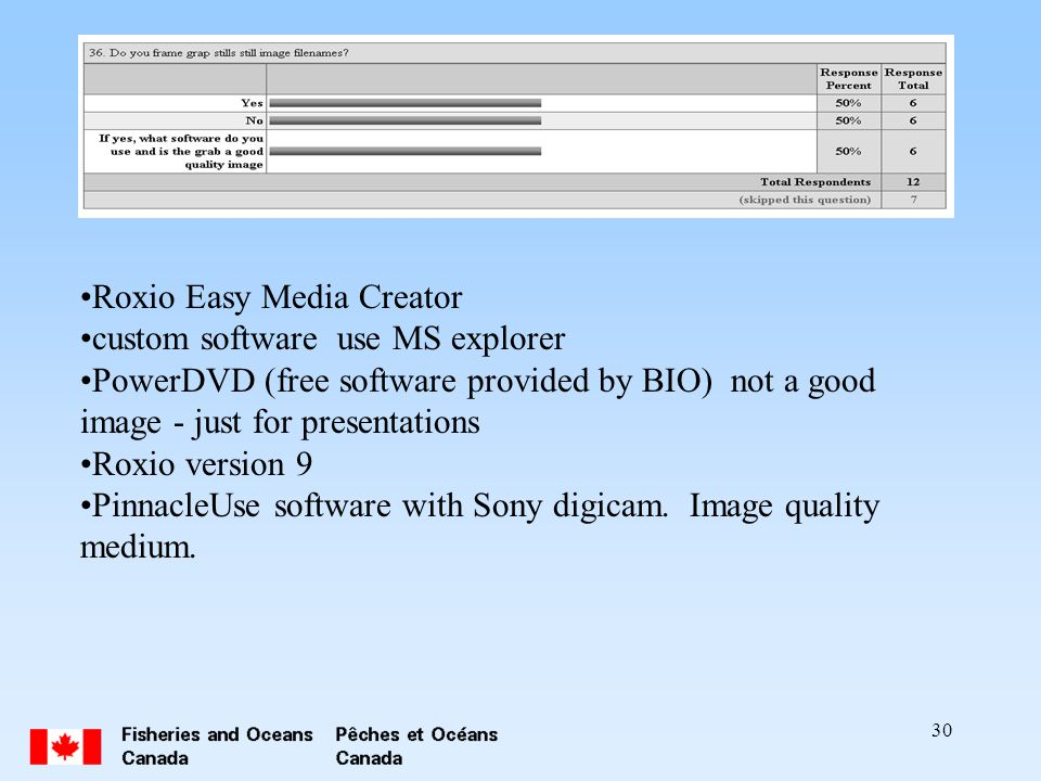 30 Roxio Easy Media Creator custom software use MS explorer PowerDVD (free software provided by BIO) not a good image - just for presentations Roxio version 9 PinnacleUse software with Sony digicam.