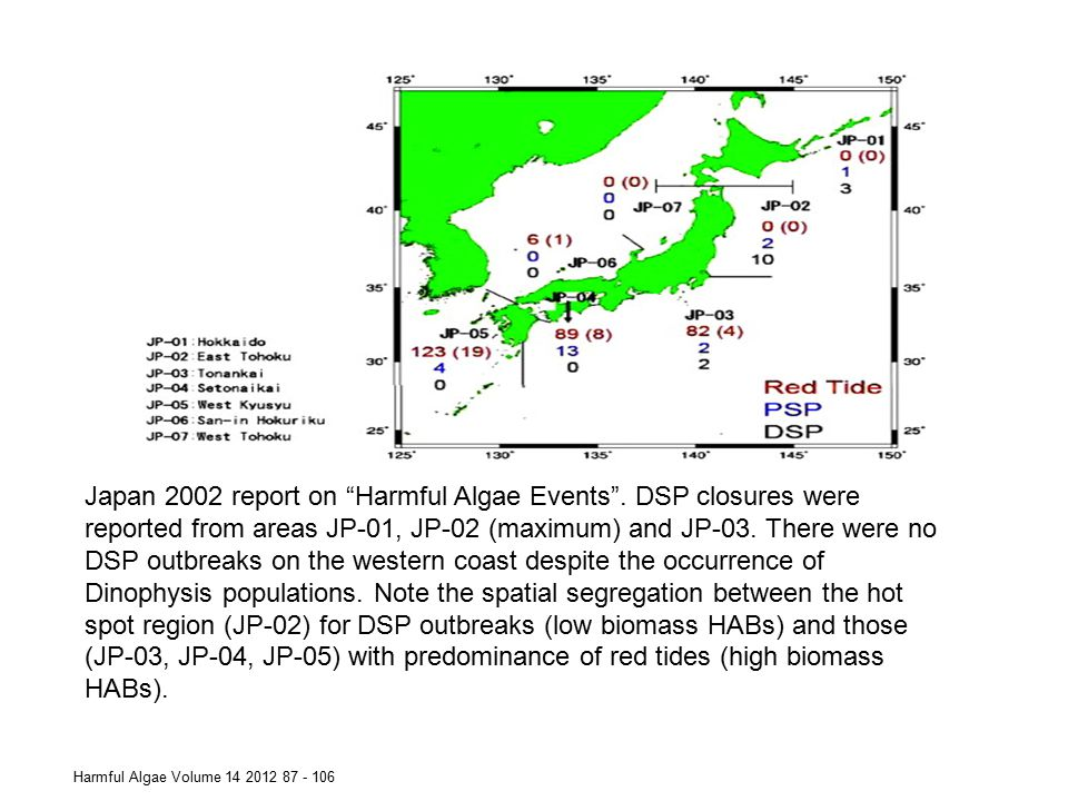 "Japan 2002 report on ""Harmful Algae Events"". DSP closures were reported from areas JP-01, JP-02 (maximum) and JP-03. There were no DSP outbreaks on th"