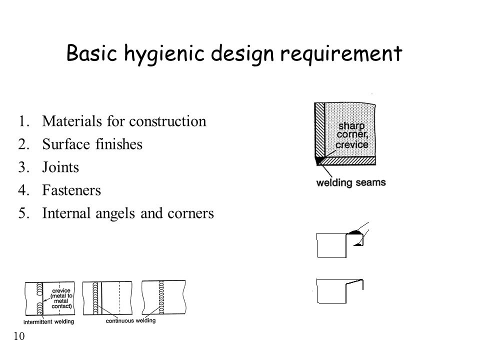 10 Basic hygienic design requirement 1.Materials for construction 2.Surface finishes 3.Joints 4.Fasteners 5.Internal angels and corners