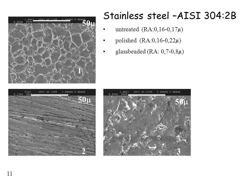 11 Stainless steel –AISI 304:2B untreated (RA:0,16-0,17  ) polished (RA:0,16-0,22  ) glassbeaded (RA: 0,7-0,8  ) 1 23 50 