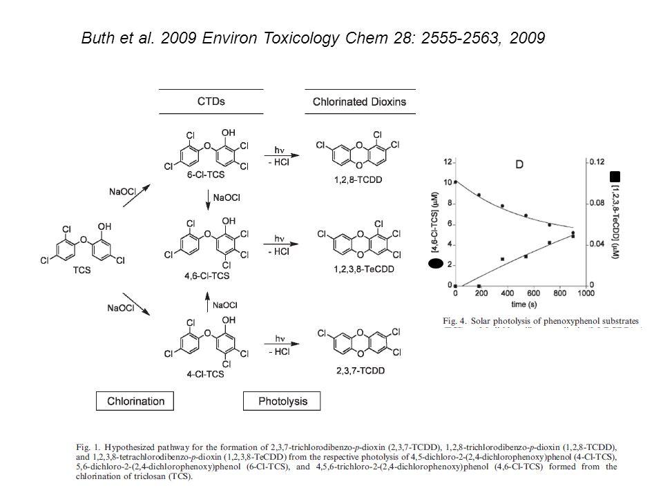 Buth et al. 2009 Environ Toxicology Chem 28: 2555-2563, 2009