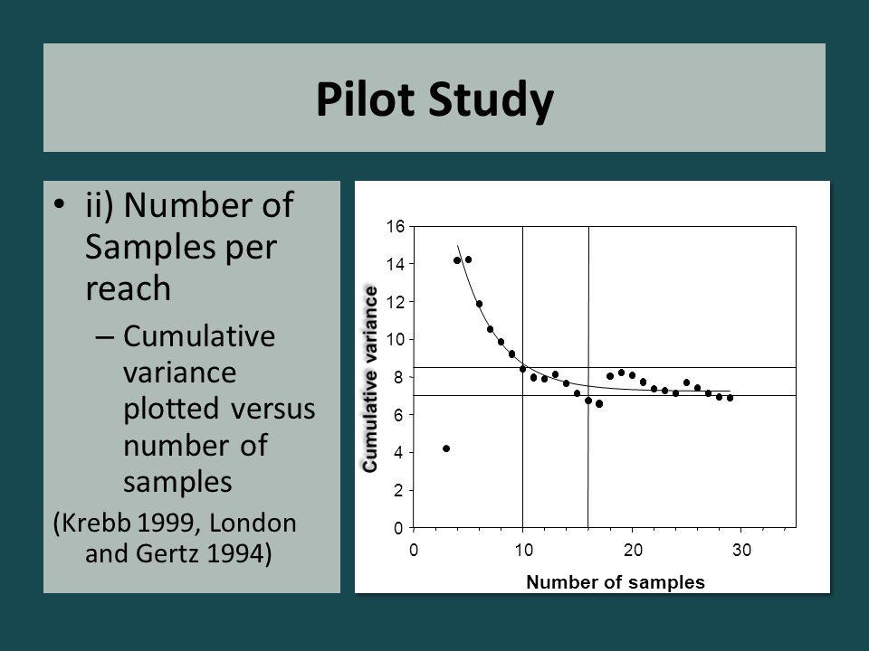 Pilot Study ii) Number of Samples per reach – Cumulative variance plotted versus number of samples (Krebb 1999, London and Gertz 1994)