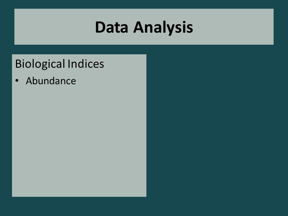 Data Analysis Biological Indices Abundance