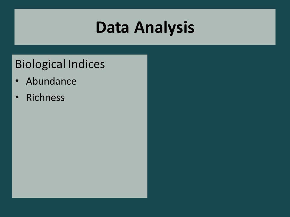 Data Analysis Biological Indices Abundance Richness