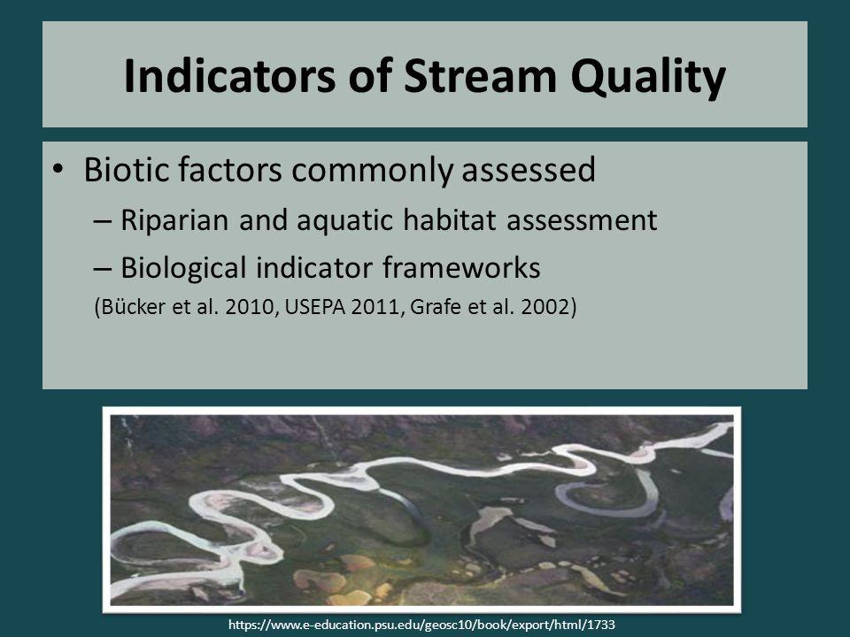 Indicators of Stream Quality Biotic factors commonly assessed – Riparian and aquatic habitat assessment – Biological indicator frameworks (Bücker et a