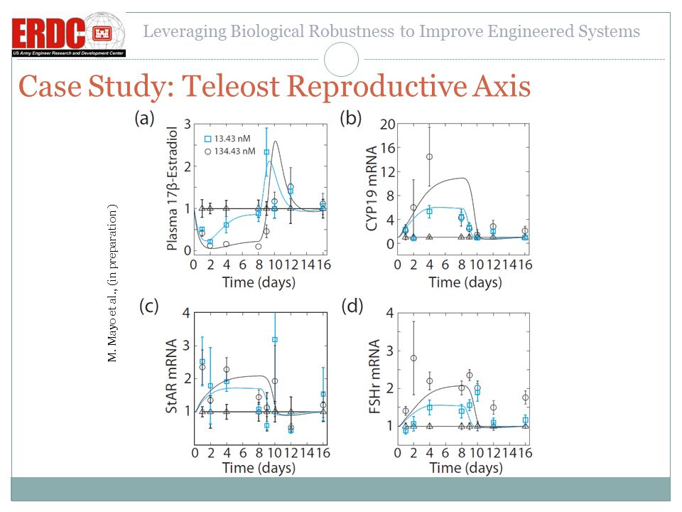Leveraging Biological Robustness to Improve Engineered Systems Case Study: Teleost Reproductive Axis M.