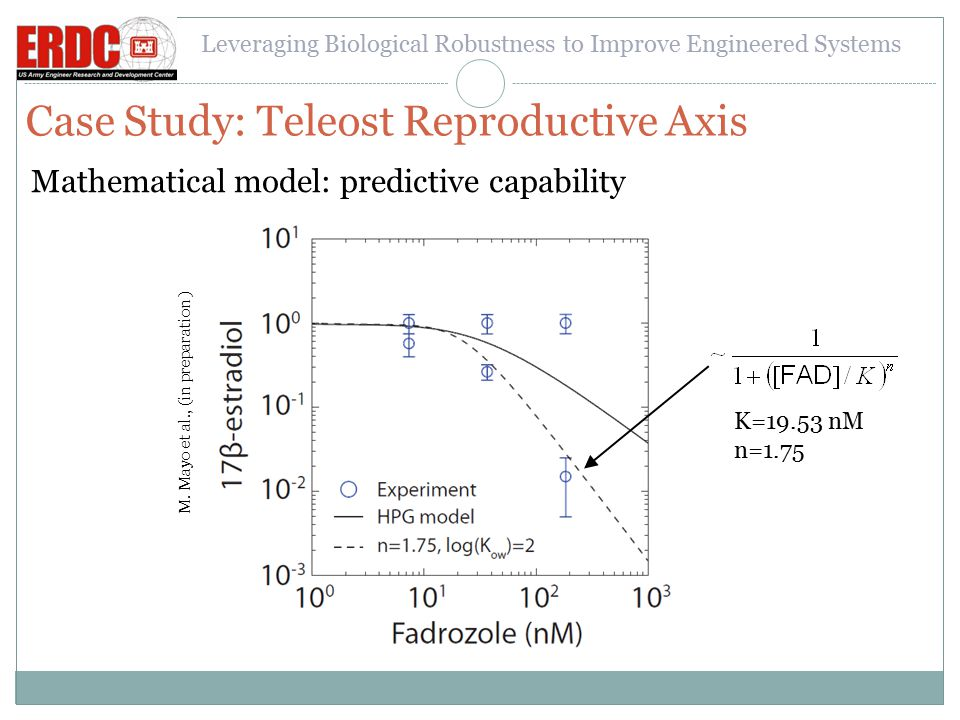 Leveraging Biological Robustness to Improve Engineered Systems Case Study: Teleost Reproductive Axis Mathematical model: predictive capability K=19.53 nM n=1.75 M.