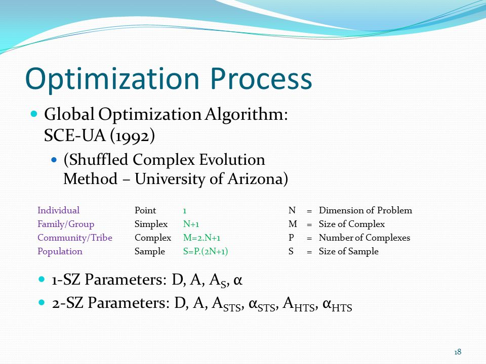 Optimization Process Global Optimization Algorithm: SCE-UA (1992) (Shuffled Complex Evolution Method – University of Arizona) 18 IndividualPoint1 Family/GroupSimplexN+1 Community/TribeComplexM=2.N+1 PopulationSampleS=P.(2N+1) N = Dimension of Problem M = Size of Complex P = Number of Complexes S = Size of Sample 1-SZ Parameters: D, A, A S, α 2-SZ Parameters: D, A, A STS, α STS, A HTS, α HTS
