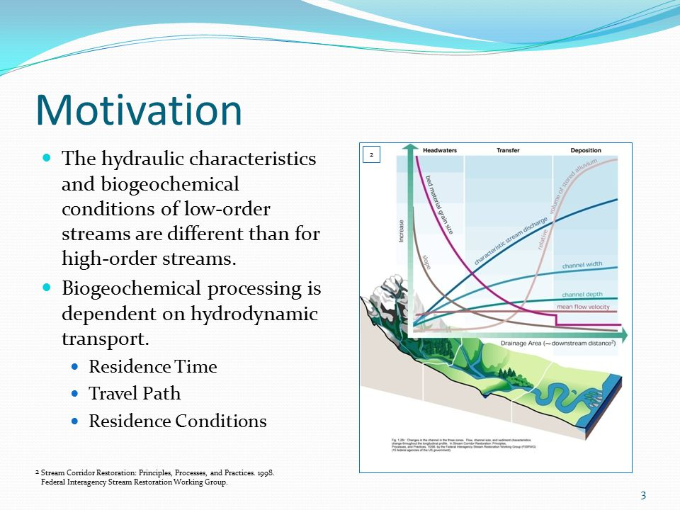 Motivation The hydraulic characteristics and biogeochemical conditions of low-order streams are different than for high-order streams.