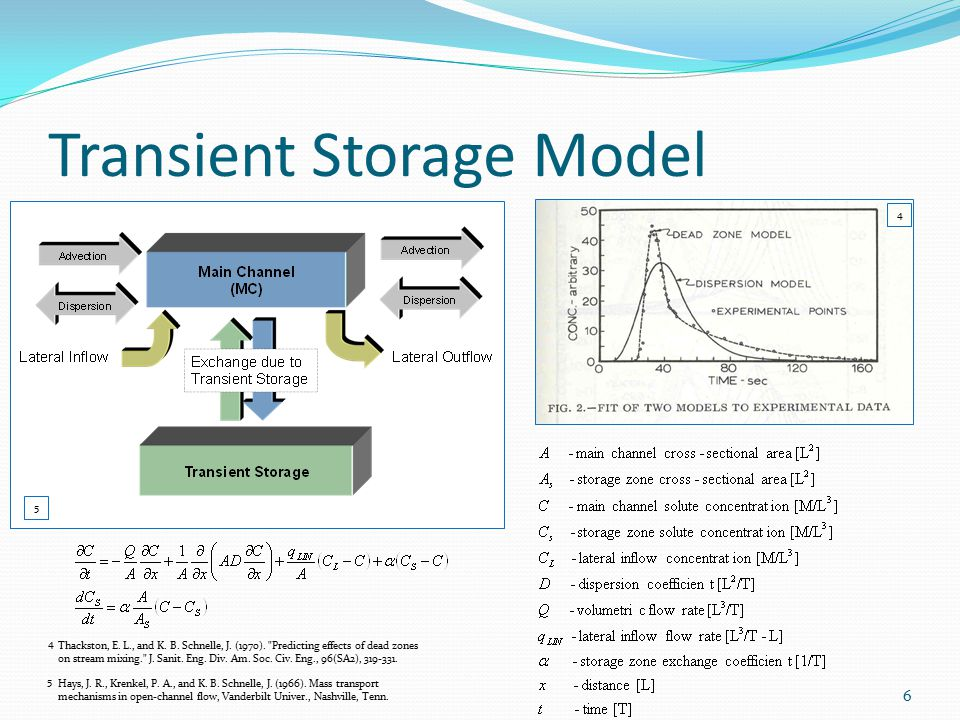 Transient Storage Model 6 Thackston, E. L., and K.