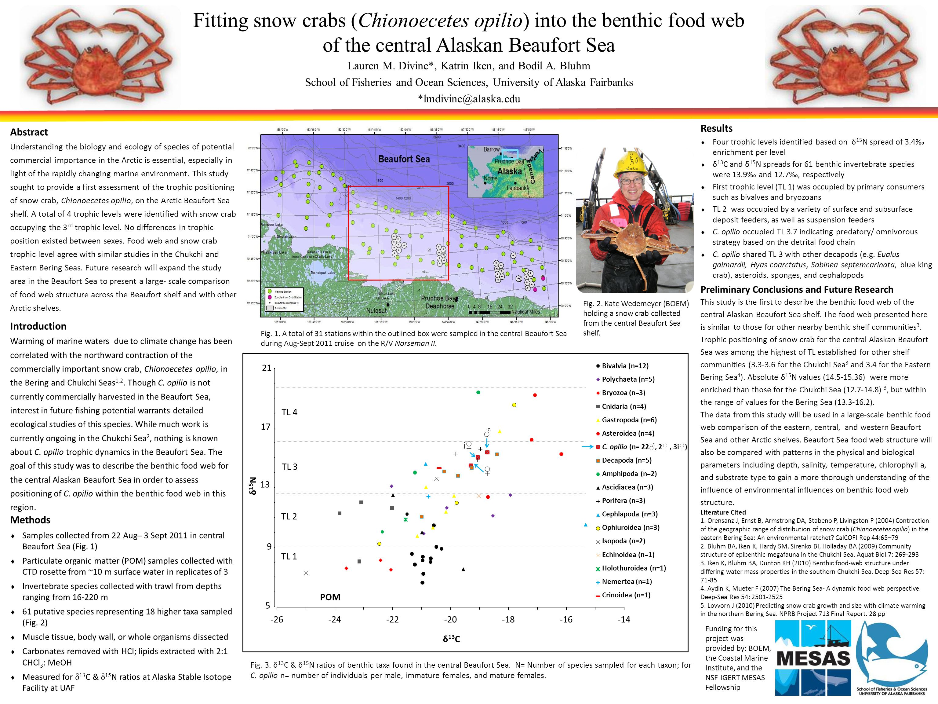 Fitting snow crabs (Chionoecetes opilio) into the benthic food web of the central Alaskan Beaufort Sea Lauren M.