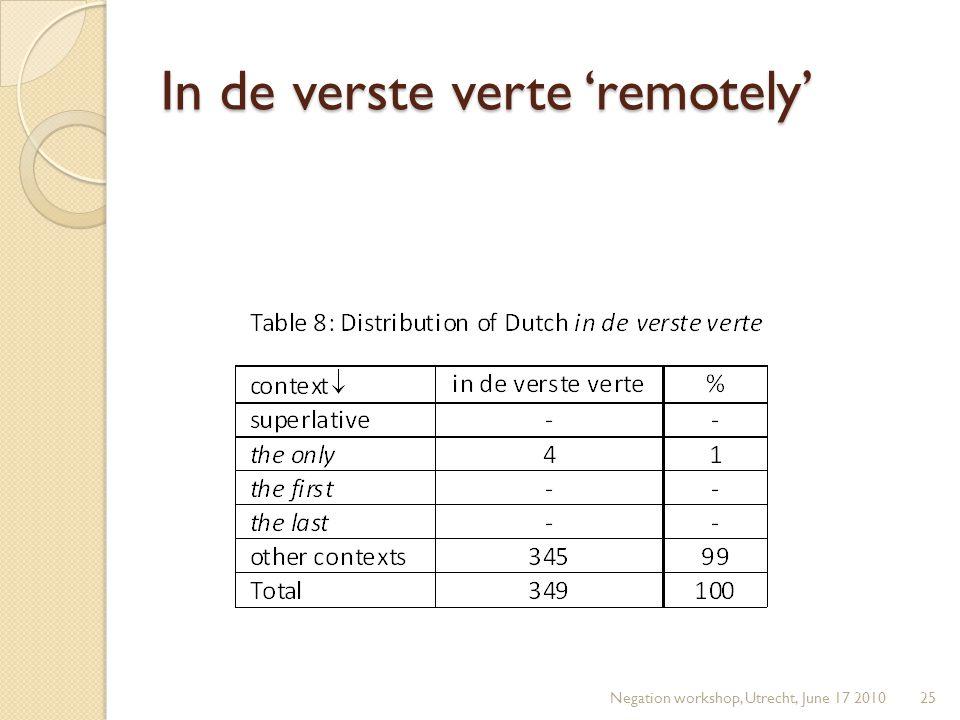 In de verste verte 'remotely' Negation workshop, Utrecht, June 17 201025