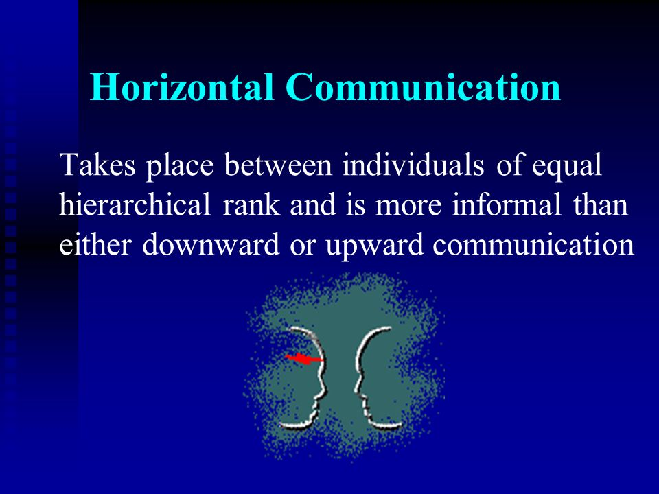 Horizontal Communication Takes place between individuals of equal hierarchical rank and is more informal than either downward or upward communication