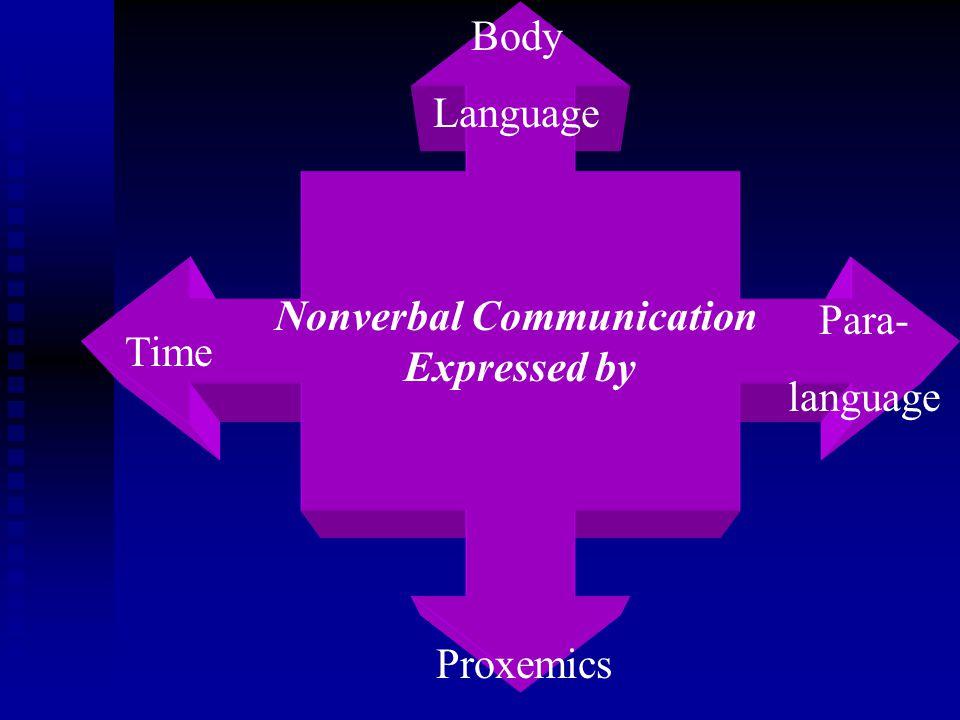 Nonverbal Communication Expressed by Time Body Language Proxemics Para- language