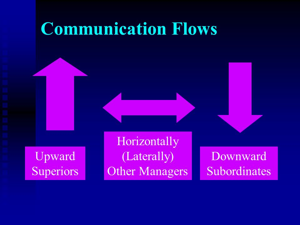 Functions of Horizontal Communication   It helps employees fulfill their socialization needs.