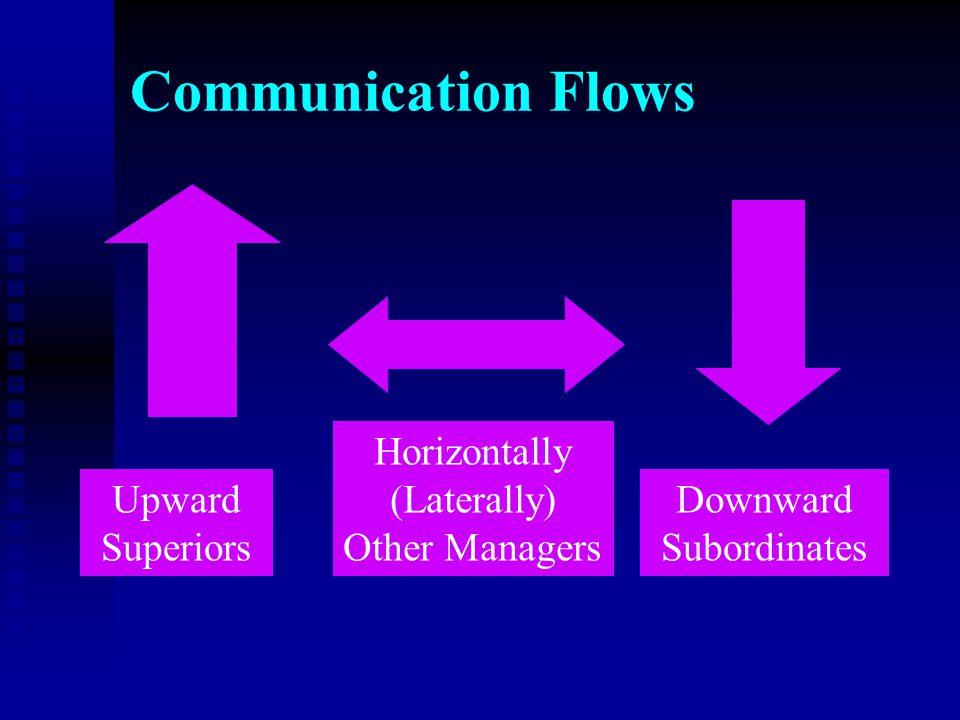 Communication Flows Upward Superiors Downward Subordinates Horizontally (Laterally) Other Managers
