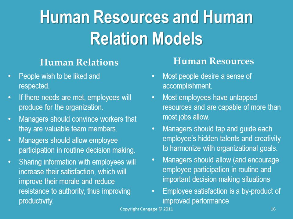 Human Resources and Human Relation Models Human Relations People wish to be liked and respected.
