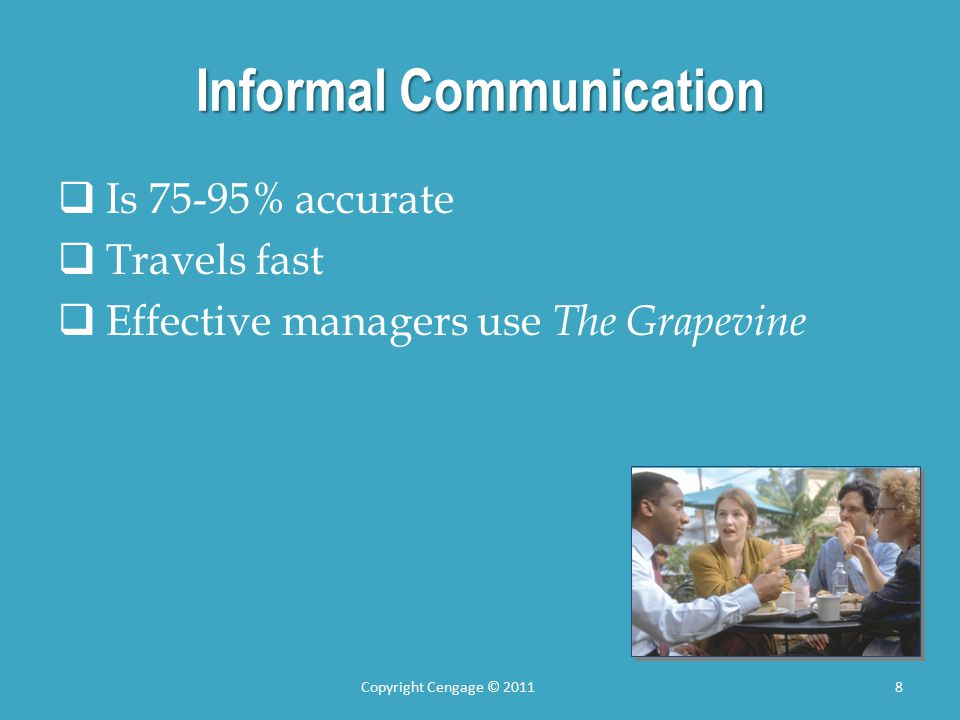 Informal Communication  Is 75-95% accurate  Travels fast  Effective managers use The Grapevine Copyright Cengage © 20118