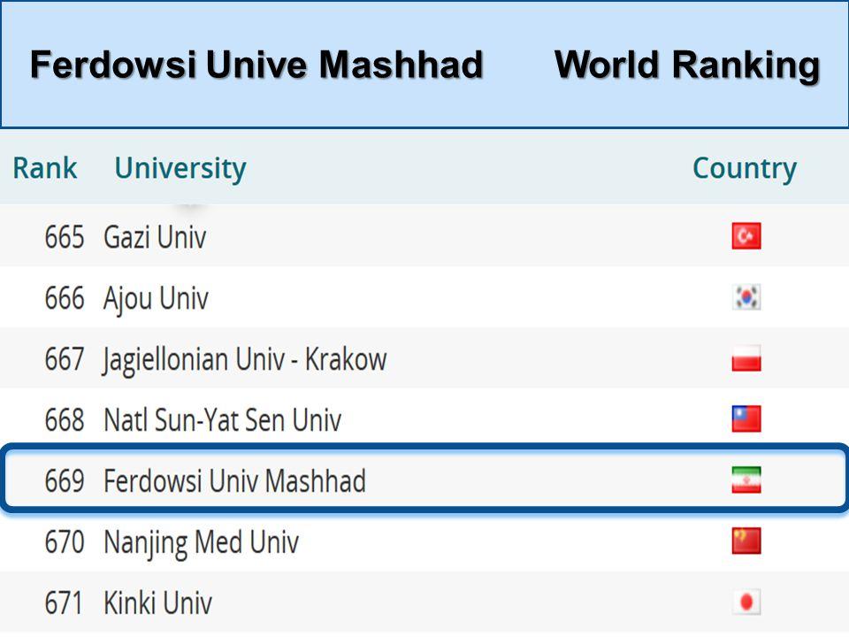 Ferdowsi Unive Mashhad World Ranking