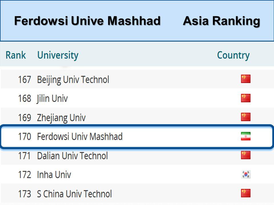 Ferdowsi Unive Mashhad Asia Ranking