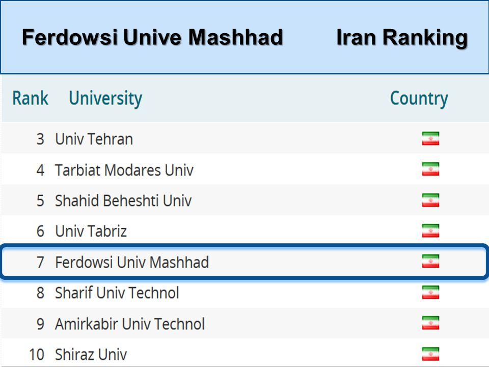 Ferdowsi Unive Mashhad Iran Ranking