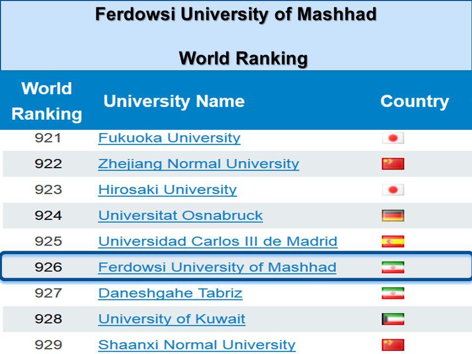 Ferdowsi University of Mashhad World Ranking World Ranking