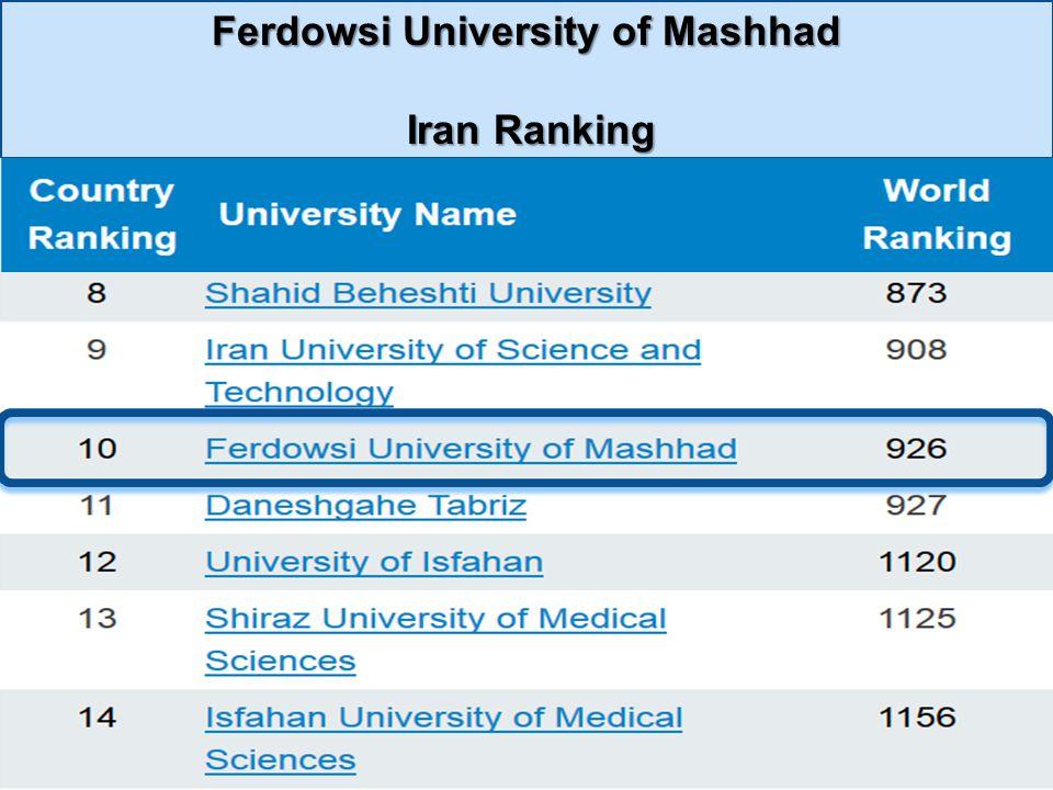 Ferdowsi University of Mashhad Iran Ranking Iran Ranking