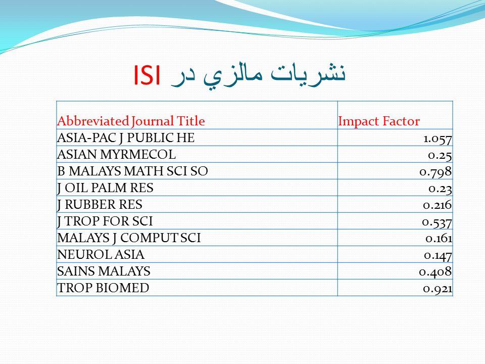 Abbreviated Journal TitleImpact Factor ASIA-PAC J PUBLIC HE1.057 ASIAN MYRMECOL0.25 B MALAYS MATH SCI SO0.798 J OIL PALM RES0.23 J RUBBER RES0.216 J TROP FOR SCI0.537 MALAYS J COMPUT SCI0.161 NEUROL ASIA0.147 SAINS MALAYS0.408 TROP BIOMED0.921 نشريات مالزي در ISI