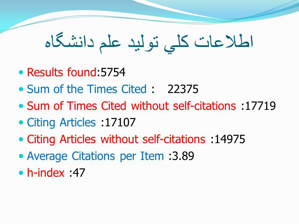 اطلاعات کلي توليد علم دانشگاه Results found:5754 Sum of the Times Cited :22375 Sum of Times Cited without self-citations :17719 Citing Articles :17107