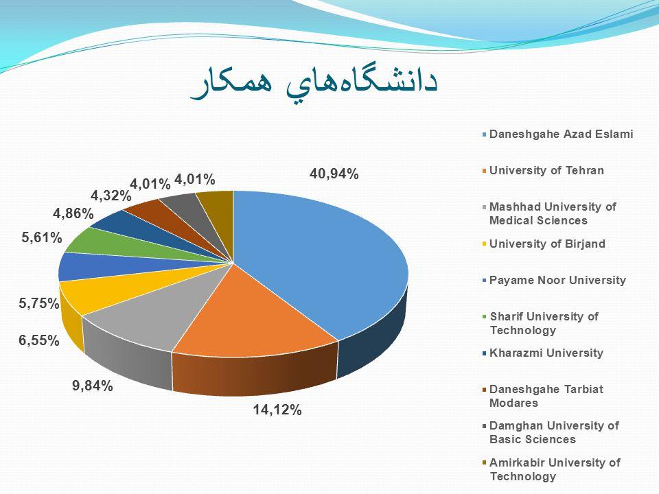 دانشگاه  هاي همکار