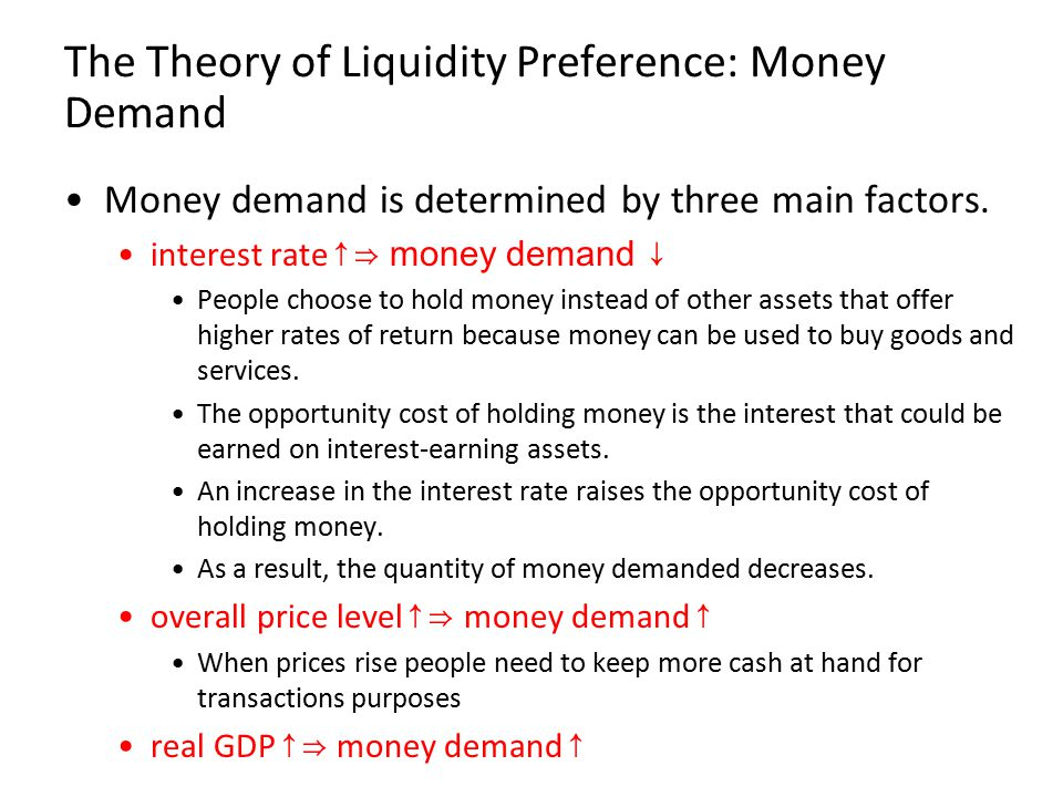 The Theory of Liquidity Preference: Money Demand Money demand is determined by three main factors. interest rate ↑⇒ money demand ↓ People choose to ho