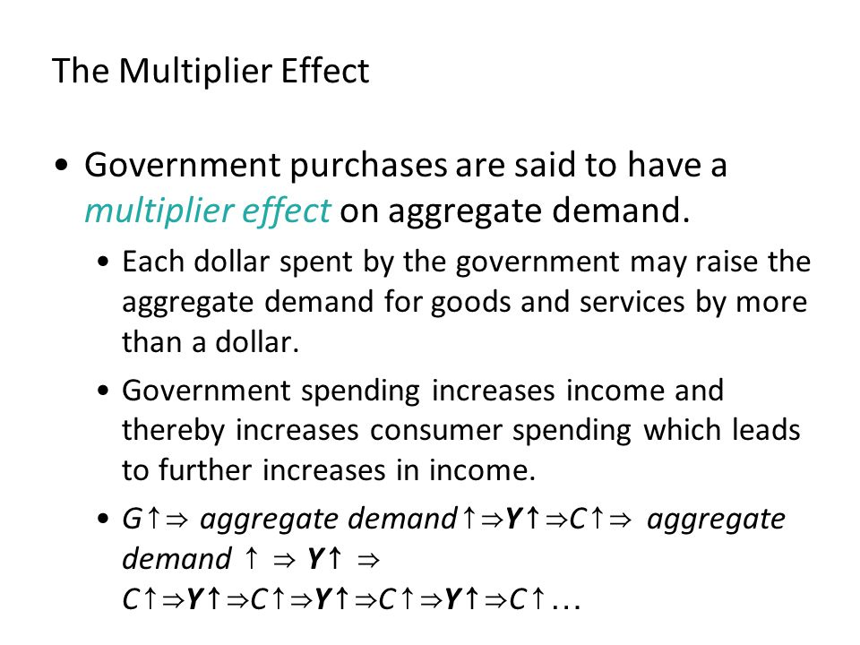 The Multiplier Effect Government purchases are said to have a multiplier effect on aggregate demand. Each dollar spent by the government may raise the