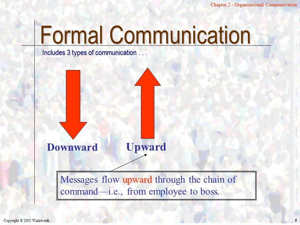 Copyright © 2005 Wadsworth 36 Chapter 2 - Organizational Communication Transformational Model Patterns of communication include...