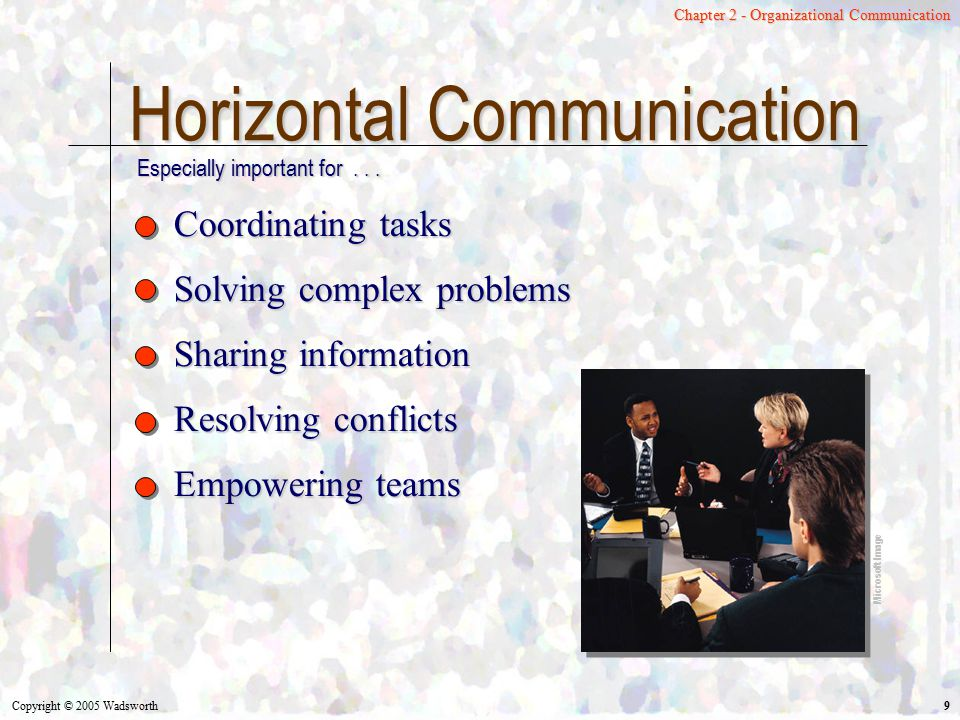 Copyright © 2005 Wadsworth 20 Chapter 2 - Organizational Communication Human Relations Model Model TLC Mayo