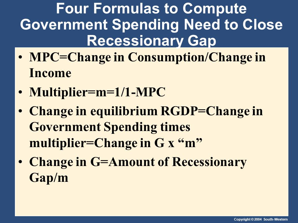 Copyright © 2004 South-Western Four Formulas to Compute Government Spending Need to Close Recessionary Gap MPC=Change in Consumption/Change in Income