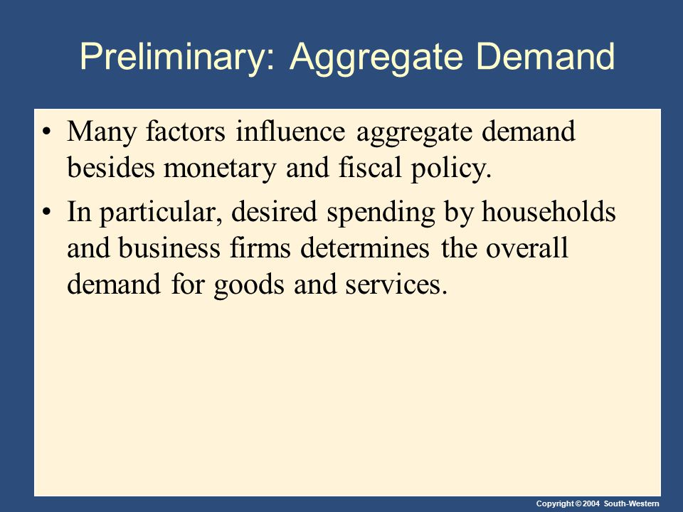 Copyright © 2004 South-Western Preliminary: Aggregate Demand Many factors influence aggregate demand besides monetary and fiscal policy. In particular