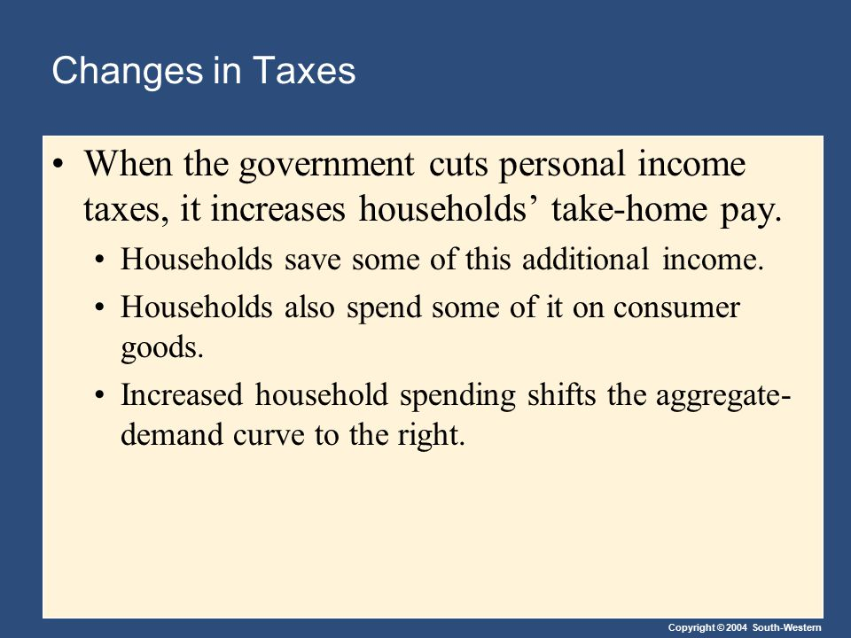 Copyright © 2004 South-Western Changes in Taxes When the government cuts personal income taxes, it increases households' take-home pay. Households sav