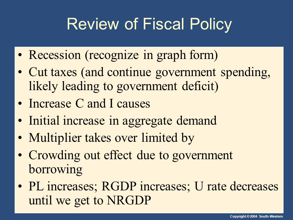 Copyright © 2004 South-Western Review of Fiscal Policy Recession (recognize in graph form) Cut taxes (and continue government spending, likely leading