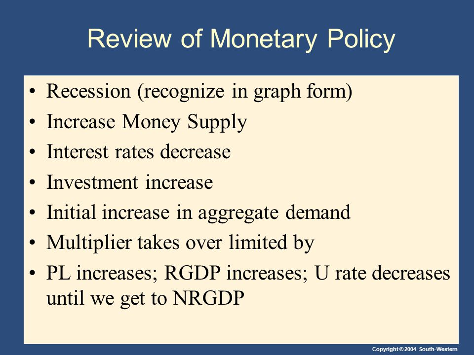 Copyright © 2004 South-Western Review of Monetary Policy Recession (recognize in graph form) Increase Money Supply Interest rates decrease Investment