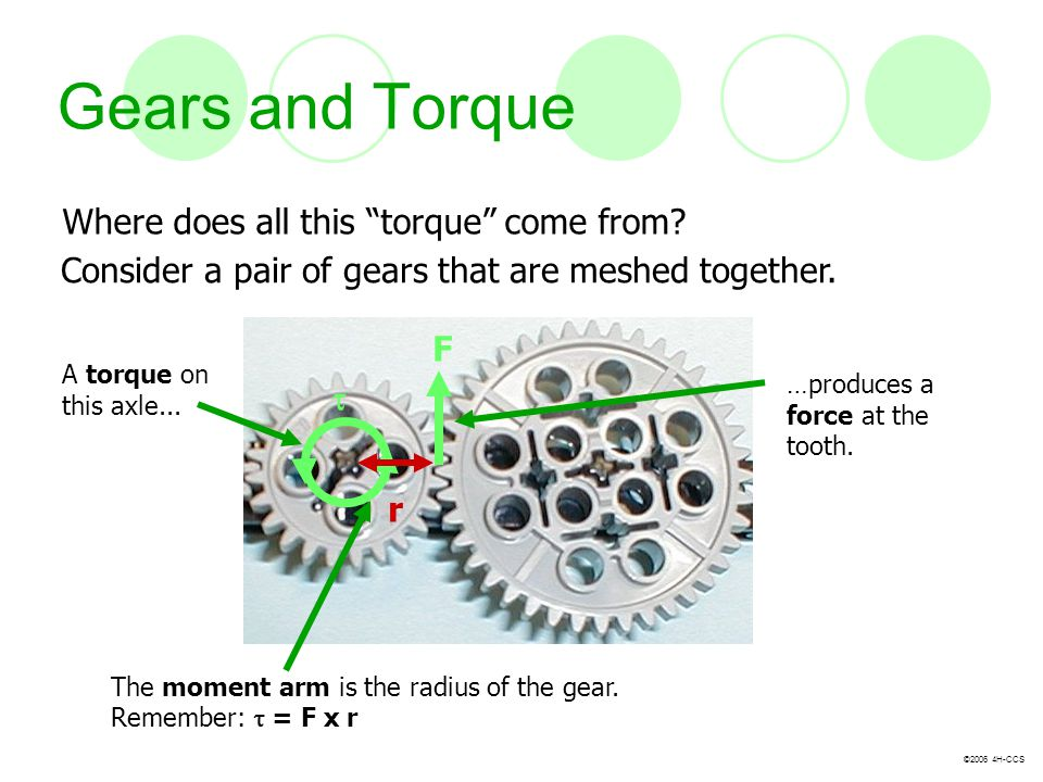 "©2006 4H-CCS Gears and Torque Where does all this ""torque"" come from? A torque on this axle... …produces a force at the tooth. F  The moment arm is t"