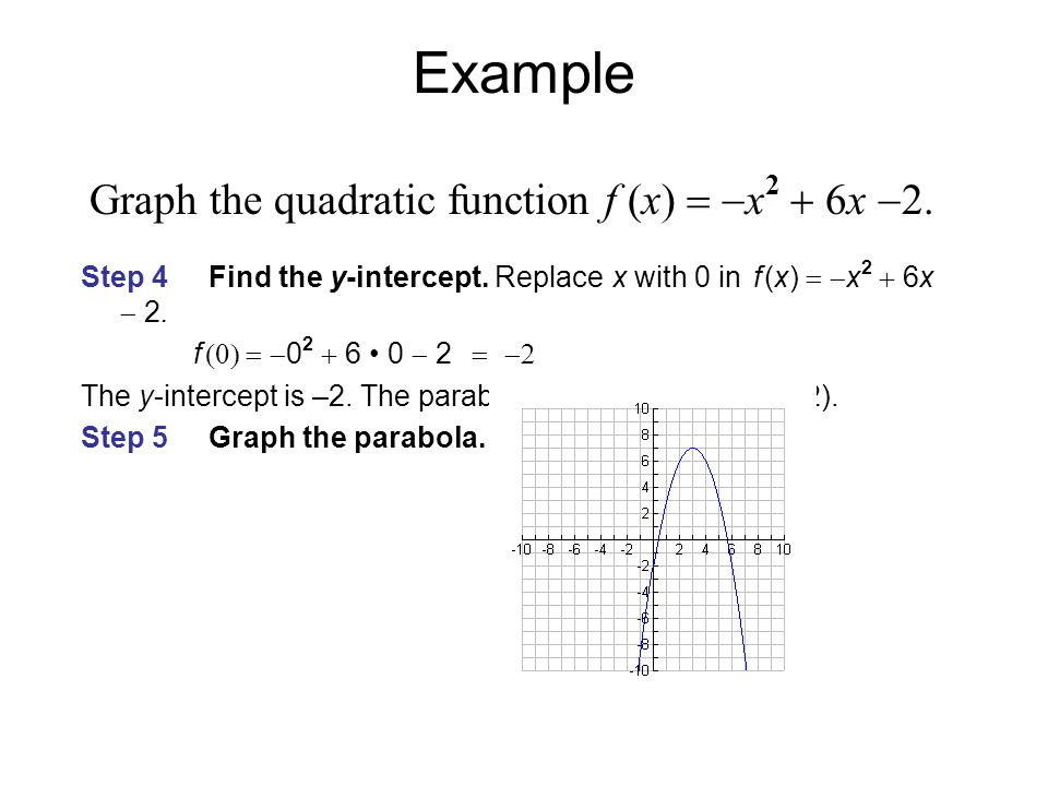 Example Graph the quadratic function f (x)   x 2  6x  Step 4 Find the y-intercept. Replace x with 0 in f (x)   x 2  6x  2. f   0 2  6
