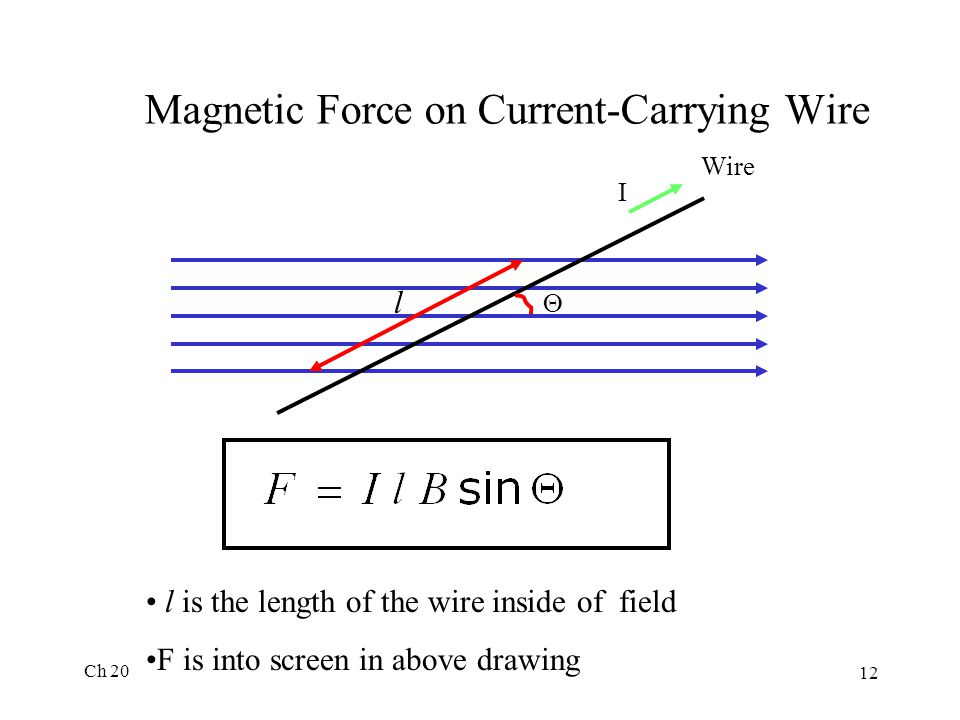 Ch 20 12 Magnetic Force on Current-Carrying Wire  Wire I l l is the length of the wire inside of field F is into screen in above drawing