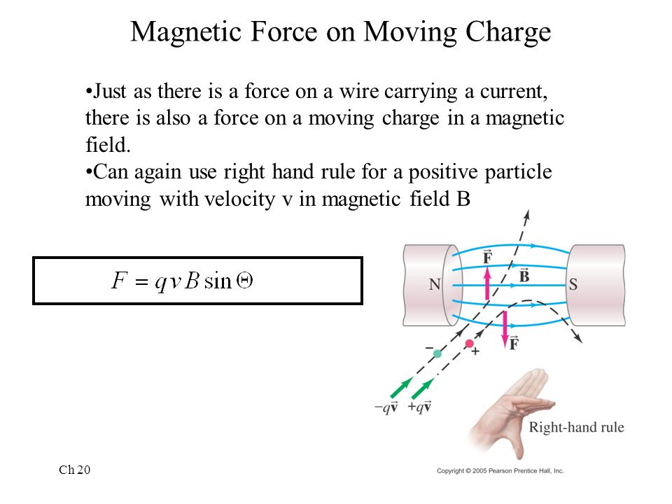 Ch 20 15 Magnetic Force on Moving Charge Just as there is a force on a wire carrying a current, there is also a force on a moving charge in a magnetic field.