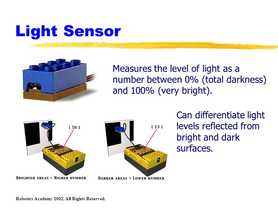 Robotics Academy 2002. All Rights Reserved. Light Sensor Can differentiate light levels reflected from bright and dark surfaces. Measures the level of