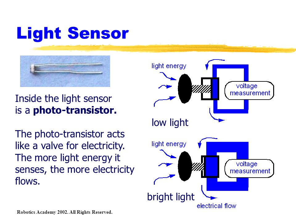 Robotics Academy 2002. All Rights Reserved. Light Sensor Inside the light sensor is a photo-transistor. The photo-transistor acts like a valve for ele