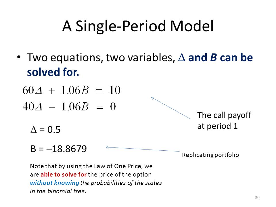 A Single-Period Model Two equations, two variables,  and B can be solved for.  = 0.5 B = –18.8679 The call payoff at period 1 Replicating portfolio