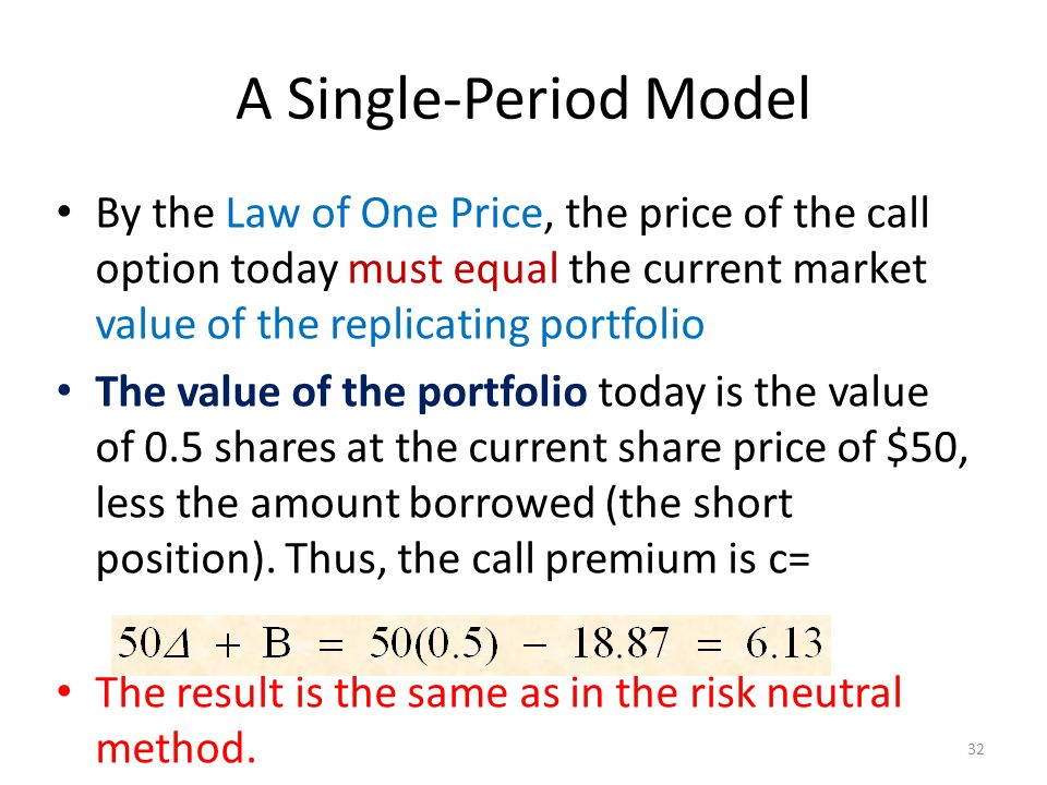 A Single-Period Model By the Law of One Price, the price of the call option today must equal the current market value of the replicating portfolio The