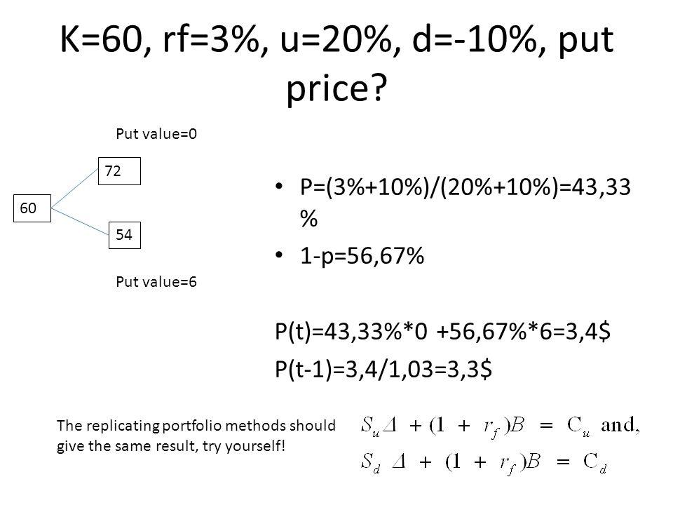 K=60, rf=3%, u=20%, d=-10%, put price? P=(3%+10%)/(20%+10%)=43,33 % 1-p=56,67% P(t)=43,33%*0 +56,67%*6=3,4$ P(t-1)=3,4/1,03=3,3$ 60 72 54 Put value=6