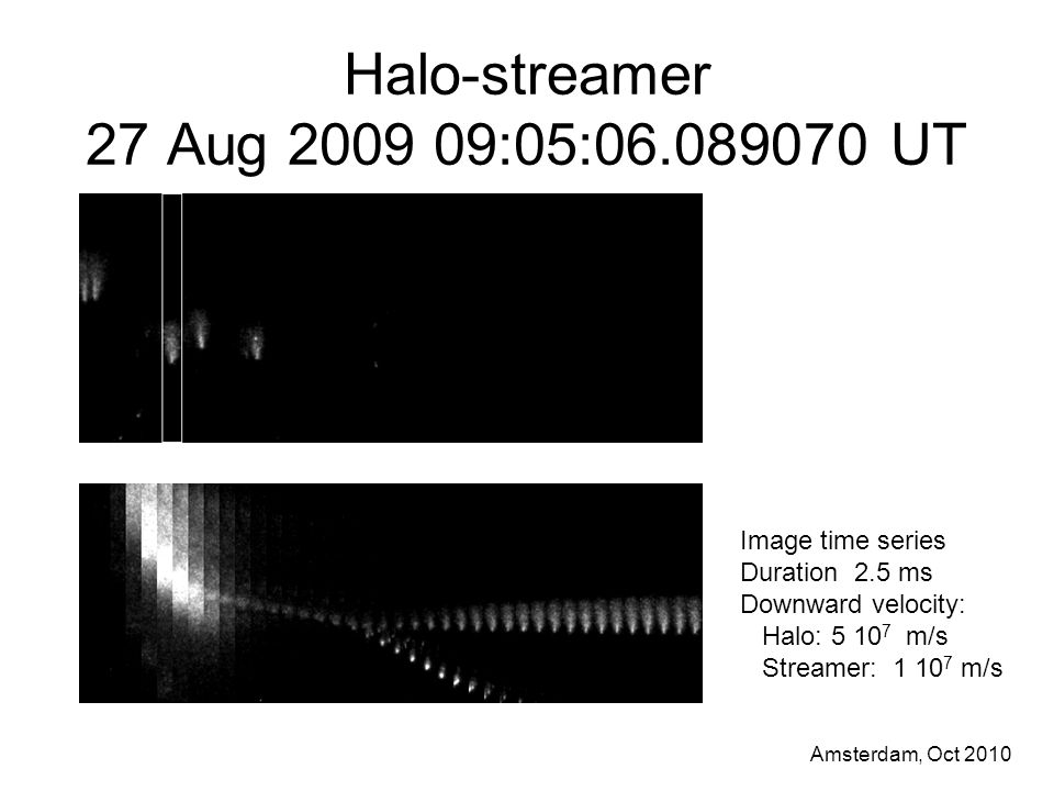 Amsterdam, Oct 2010 Halo-streamer 27 Aug 2009 09:05:06.089070 UT Image time series Duration 2.5 ms Downward velocity: Halo: 5 10 7 m/s Streamer: 1 10 7 m/s