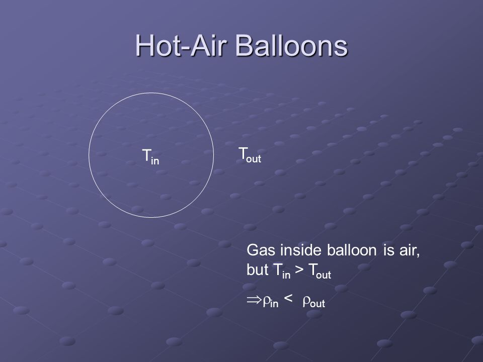 Hot-Air Balloons T in Gas inside balloon is air, but T in > T out  in <  out T out